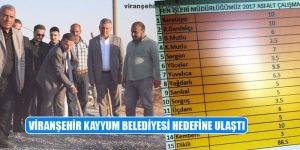 Viranşehir kayyum belediyesi hedefine ulaştı